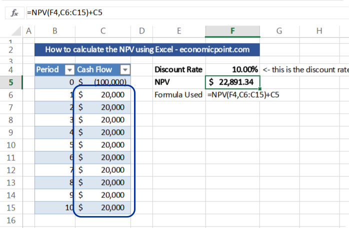 How to Calculate the NPV in Excel?